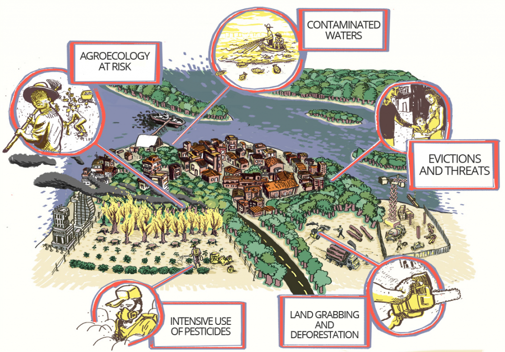 "The capitalist siege is expressed in different forms and stages: from the ""land grabbing cycle"", which consists of invasion of territory, illegal logging, fires to ""clean the land"", introduction of monocultures and livestock; to the consequent use of pesticides that contaminate neighboring areas and water sources; and the eviction and expulsion of farming families, traditional communities, quilombolas and native peoples to the periphery of cities, where they will compose the impoverished class of society. Whoever decides to stay and fight for their territories and for nature faces threats and attacks on life. The drawings are by Paulo H. Lange."